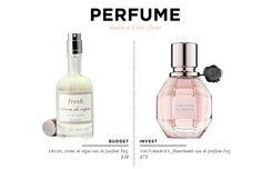 18 Beauty Essentials for The Everygirl: Perfume // Fresh Citron de Vigne $38 // Viktor Flowerbomb $75