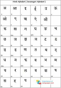 gujarati letters in hindi