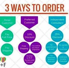 Check this out! I've had a number of people ask me how much do Rodan+Fields products cost...You actually have THREE options on how much you want to spend! AND you have 60 days risk free REGARDLESS of the route you choose! YOU have ALL THE CONTROL over your purchase! Message me! Https://kellylincollins.myrandf.com