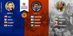 Se definieron los grupos de la Copa América de Chile 2015