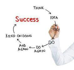 #entrepreneurcycle