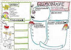 """polonistk@przytablicy: Po co zbierać muchomory? Grzybobranie """"Pan Tadeusz"""" School Notes, Bullet Journal, Study, Teacher, Education, Books, Crafts, Polish, Vintage"""