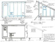 Chicken Coop Plans. this is the kind I like, but I want it on wheels to move around the pasture.
