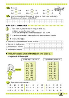 After School, Periodic Table, David, Periodic Table Chart, Periotic Table