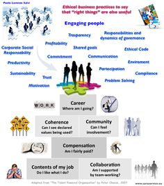 Engaging people