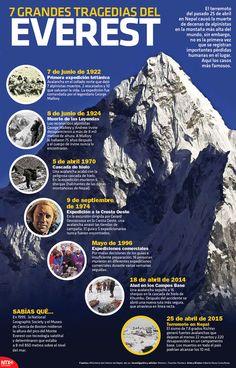 El terremoto del pasado 25 de abril en Nepal causó la muerte de decenas de alpinistas en el Everest, sin embargo, no es la primera vez que se registran importantes pérdidas humanas en la montaña más grande del mundo. Te compartimos los 7 casos más famosos.  #Infographic