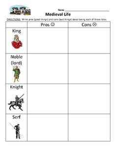 Medieval+Worksheets | Medieval Life - Pros and Cons Worksheet