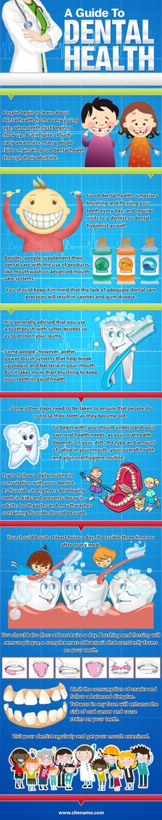 A Guide To Dental Health