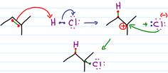 Hydrohalogenation of alkenes - Organic chemistry reaction mechanism overview, details and more