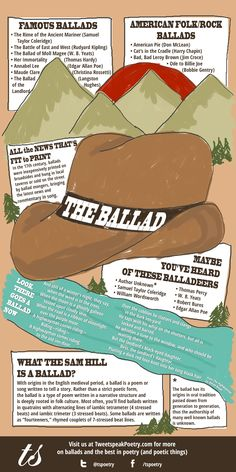 """To close out our month-long Ballad theme, we offer a ballad infographic featuring famous ballad poems and folk songs, ballad poets, a little bit of history, and a piece of """"The Highwayman"""" by Alfred Noyes. tweetspeakpoetry.com #poetry #infographic #english #teachers"""