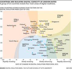 Missä Suomi onkaan digitalisaatiossa?