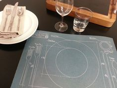 From Paper to Placemats in Three Easy Steps