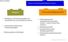 Anforderungs-Bewältigungstheorien Boarding Pass, Developmental Psychology, Stressed Out, Theory