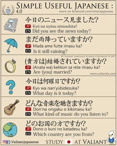 Learn Japanese for a real communication for your work, school project, and communicating with your Japanese mate properly. Many people think that Learning to speak Japanese language is more difficult than learning to write Japanese Basic Japanese Words, Japanese Phrases, Study Japanese, Japanese Culture, Learning Japanese, Japanese Sentences, Language School, Language Study, Learn A New Language