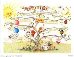 .Family Tree