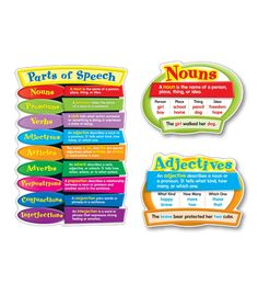 Parts of Speech Bulletin Board Set - Carson Dellosa Publishing Education Supplies #CDWISHLIST