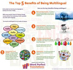 5 benefits of learning new language - Educational Technology and Mobile Learning Learning A Second Language, Learn Another Language, Learning Spanish, Spanish Class, Learn German, Learn French, European Day Of Languages, Foreign Languages, Sign Language Phrases