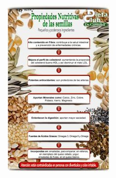 Propiedades de la semilla
