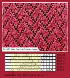 "Free Chart 12 ""A collection of beautiful knitting stitches featuring lace and eyelets for knitters of all levels, inclu Lace Knitting Stitches, Knitting Machine Patterns, Lace Knitting Patterns, Knitting Charts, Lace Patterns, Loom Knitting, Stitch Patterns, Free Knitting, Knitting Ideas"