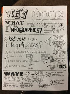inside an Infographics! Why Infographics? I love that this is like the original infographic - very It's a fabulous description of why Infographics can be so powerful! Information Design, Information Graphics, Formation Management, Classe D'art, Visual Note Taking, Sketch Notes, Photoshop, Up Book, Visual Communication