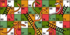 The Snakes And Ladders Game Of India's Edtech Industry - Media Birth And Death, Life And Death, Top Programming Languages, Play Snake, Indians Game, Cycle Of Life, Python Programming, Life Form, Gods And Goddesses
