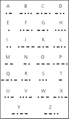 Morse Code Adobe PDF file