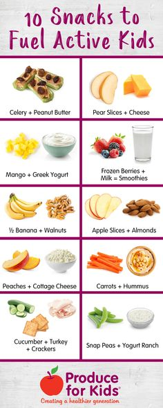 10 Snacks to Fuel Active Kids - Looking for healthy snacks to fuel your active kids at sports practice or exercise? Check out these snacks including fruits or veggies and lean protein. # Healthy Recipes for kids 10 Snacks to Fuel Active Kids Vegan Healthy Snacks, Healthy School Snacks, Healthy Toddler Snacks, Healthy Snacks For Adults, Snacks For Work, Healthy Fruits, Healthy Tips For Kids, Toddler Food, Healthy Plate
