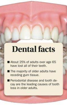 Frisco Dental Associates, Dr. Neerav Jayaswal - Your Smile Destination! 8715 Lebanon Rd., Ste. 300 Frisco, TX 75034 Call Today! 972-335-2201 http://www.friscodental.com/