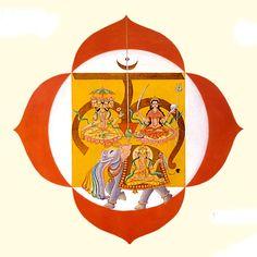 Tantra-Kundalini.com - Muladhara chakra