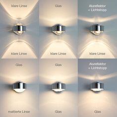Top Light Puk Wall Wall Lamp (for wood wall panels) - Home Decor Backyard Lighting, Home Lighting, Lighting Concepts, Lighting Design, Ceiling Design, Lamp Design, Plafond Design, Luminaire Led, Wood Panel Walls