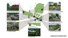 LANDSCAPE PLANNING AND ANALYSIS ~  Merit Award ~   STONEBRIDGE @ MONTGOMERY ~  Skillman, New Jersey ~  HOLLY GRACE NELSON, LLA