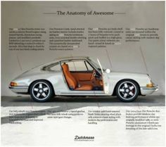 The Dutchmann Guild and the cleanest Porsche 912 Weekender, Porsche Sports Car, Porsche 912, Stopping Power, The Past, The Incredibles, Cleaning, Father, Design