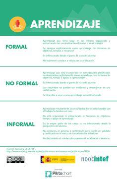 Infografía | Objetivo | Material del curso NOOC10 | NOOC INTEF