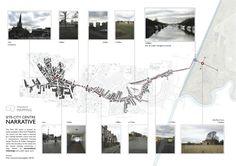 site narrative architecture - Google Search