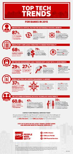 CDWVoice: 5 Top Financial IT Trends For Banks In 2015 [Infographic] - Forbes
