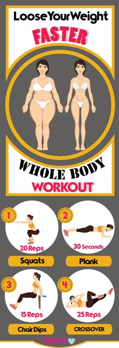 10 Minute Whole Body Workout to Burn Extra Fat. 10 Minute Whole Body Workout to Burn Extra Fat. Whole Body Workouts, Toning Workouts, Belly Fat Diet, Lose Belly Fat, Lose Fat, Lower Belly Workout, Saint Esprit, Stubborn Belly Fat, Fat Loss Diet