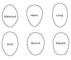 Image detail for -Basic Face Shape