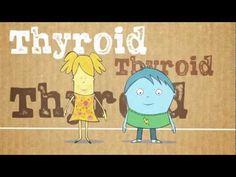 Hypothyroidism In Children - http://www.homemaderemedies.net/hypothyroidism/hypothyroidism-symptoms/hypothyroidism-in-children/