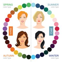 Vector illustration of seasonal color palette for spring, summer,. Vector illustration of seasonal color palette for spring, summer, winter and autumn type. Woman's face with different haircut. Colour Combinations Fashion, Color Combinations For Clothes, Color Combos, Color Wheel Fashion, Color Blocking Outfits, Color Me Beautiful, Cool Skin Tone, Colors For Skin Tone, Neutral Skin Tone