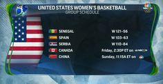 Women's Basketball has had a pretty good #Olympics so far.