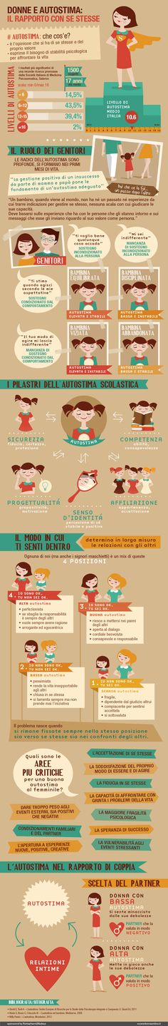 Donne e autostima: il rapporto con se stesse - Esseredonnaonline Women and self-esteem: the relationship with themselves - Esseredonnaonline Wellness Fitness, Health And Wellness, Health Fitness, Good To Know, Feel Good, Coaching, Learning Italian, Self Healing, Reflexology