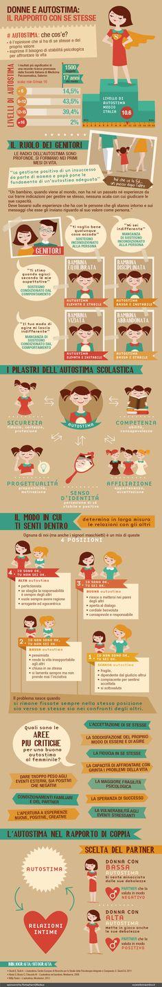 Donne e autostima: il rapporto con se stesse - Infografica Esseredonnaonline