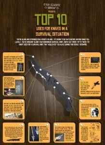 Top 10 Uses For Knives In A Survival Situation #shtf #prepping #survival
