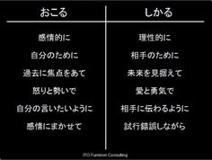 【大事なこと】しっかりと区別して考えたい、「怒る」と「叱る」の違い | COROBUZZ Wise Quotes, Famous Quotes, Book Quotes, Words Quotes, Inspirational Quotes, Sayings, Japanese Quotes, Magic Words, Favorite Words
