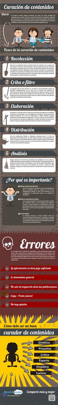 Curación de contenidos. #Infografía en español