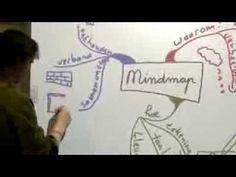 Meervoudige Intelligentie | mindmap maken - onderwijs
