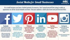 Tips on social media for small business jobs mission beach san diego best people and social profile search engines - Videos Download #socialmedia #socialmediamarketing #facebook #twitter #pinterest #linkedin #youtube #instagram #smallbusiness #brandyourself #consistency #positivity #success