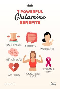 Glutamine is the most abundant amino acid in the body. Your body can make it from its own internal machinery, you'll need much more in times of stress. Ginger Benefits, Health Benefits, Health Tips, Leaky Gut, Cancer Support, The Life, Post Workout, Health Problems, Girl Problems