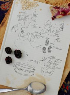 Draw/visualize the steps of a recipe....infographic...I like the concept to reinforce verbs, equipment, etc.