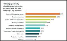 Digital Marketing Must Reads Of September   Digital Marketing Agency India